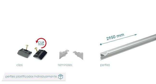 inglete-componentes